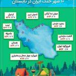 اینفوگرافیک/ ۱۰ شهر خنک ایران در تابستان